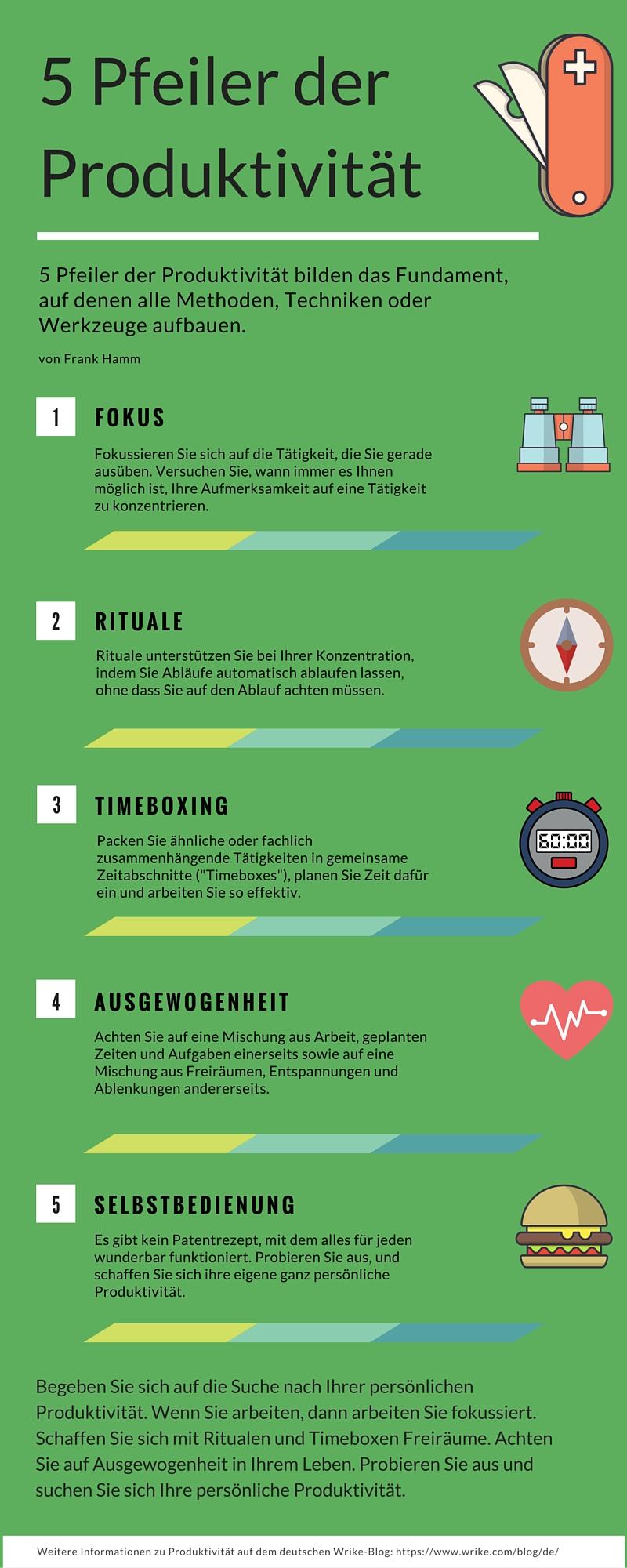 5 Pfeiler der Produktivität (Infografik)