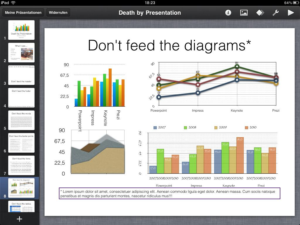 Death by Presentation – Don't kill the audience!