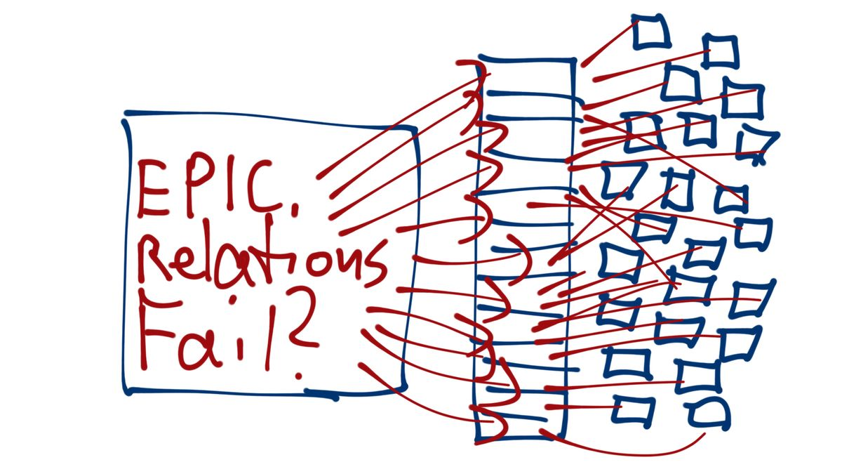 Epic Relations: Epic Fail?