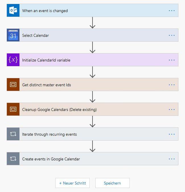 Microsoft Flow: Office 365-Kalender mit Gmail-Kalender synchronisieren (neu, geändert, gelöscht)